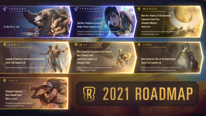 Legends of Runeterra 2021 Yol Haritası Yayınlandı